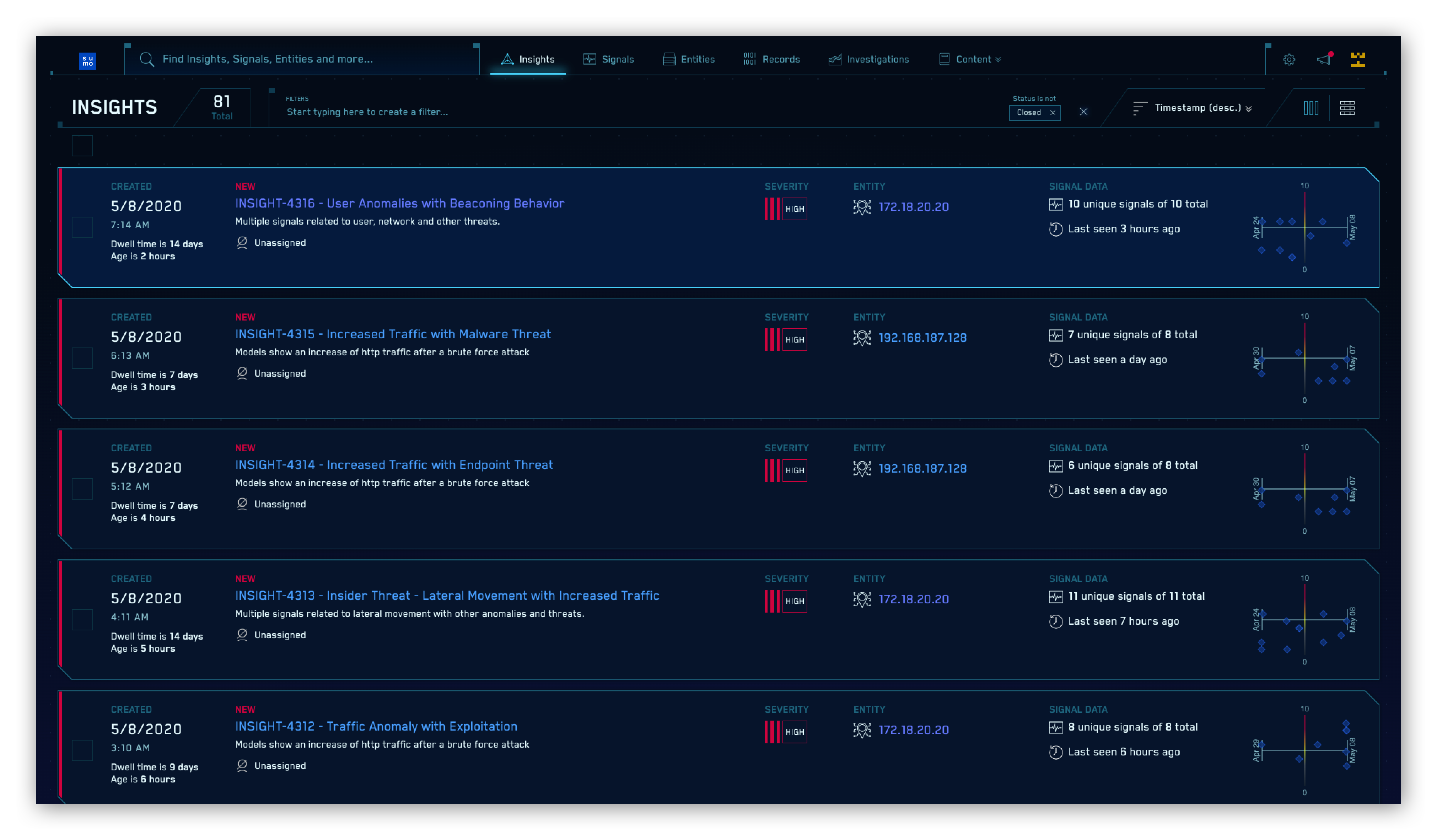 › Automated prioritization and alert triage