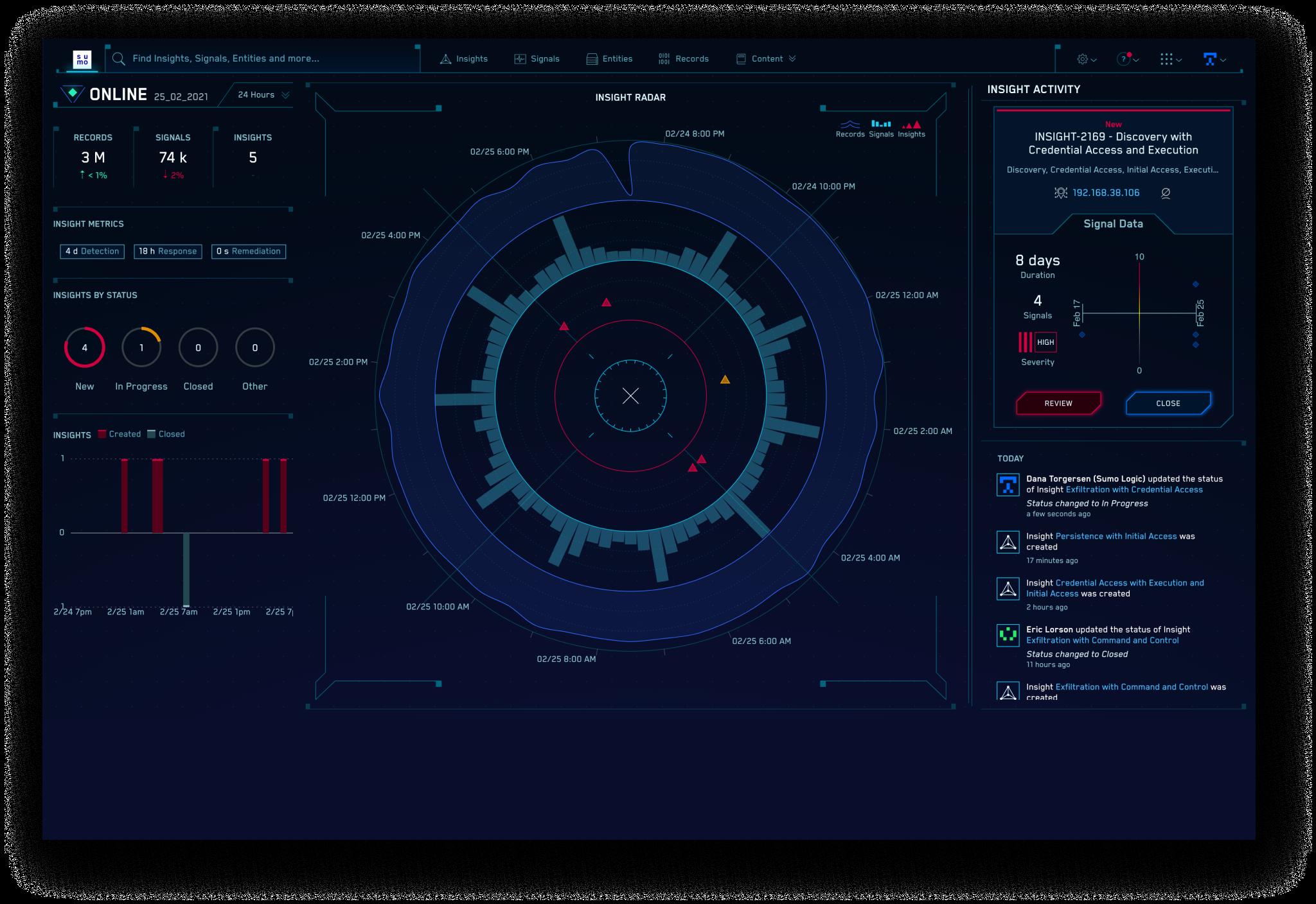 SOC アナリティクスと自動化を備えた Cloud SIEM