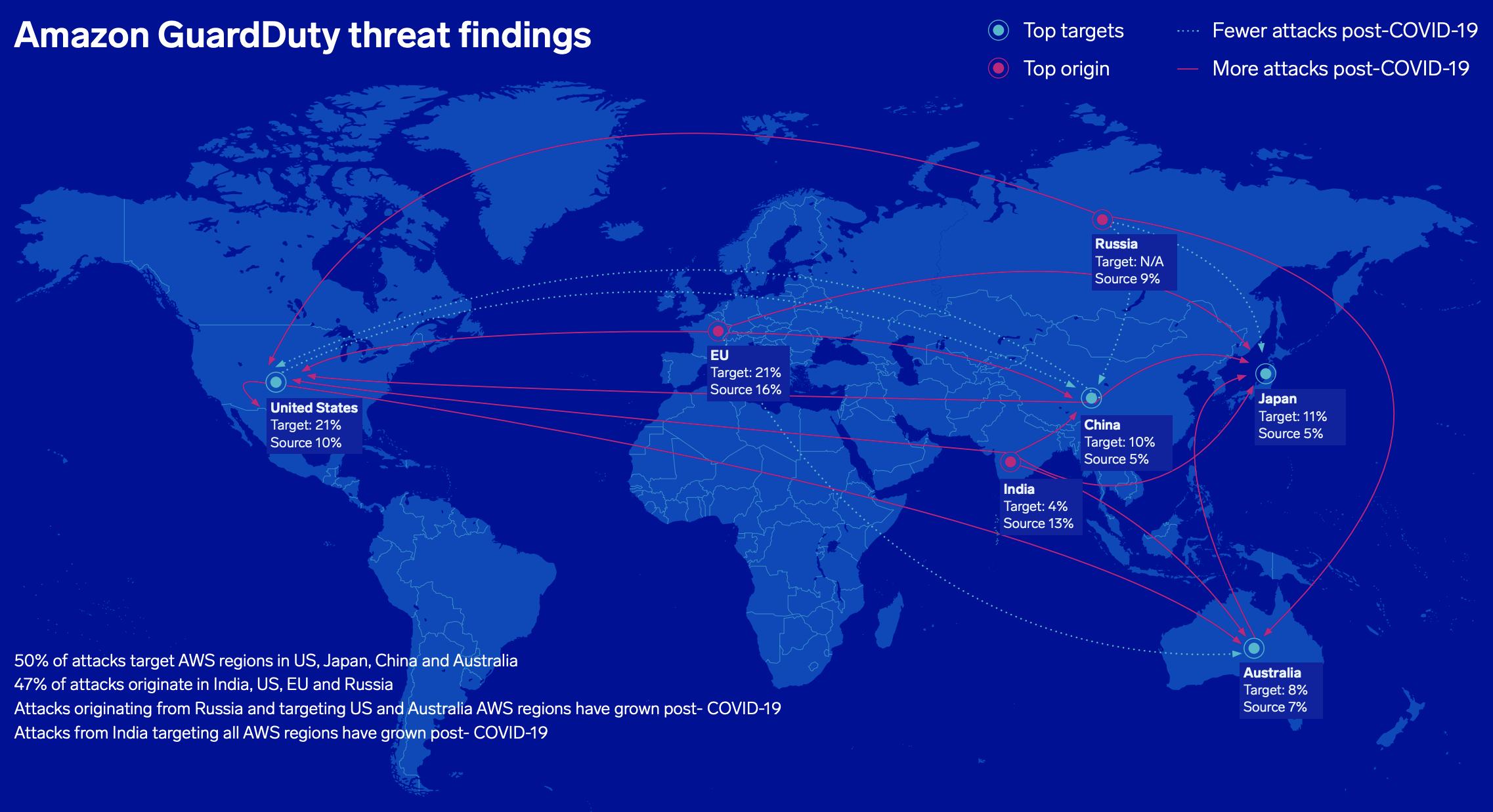 変化し続けるグローバル セキュリティの全体像を捉えてマッピングしました。