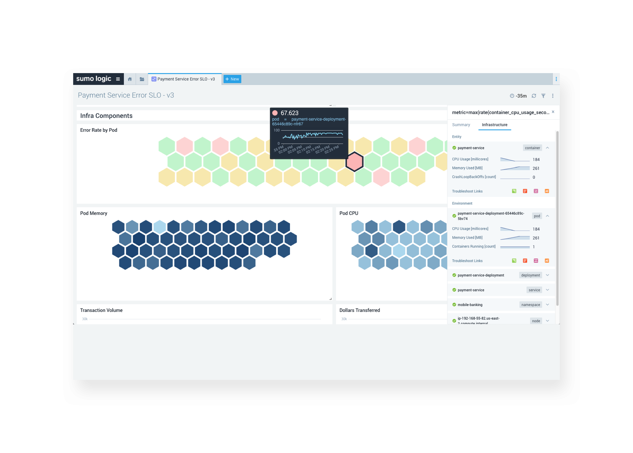 Resolve issues quickly with a new view of Microservices