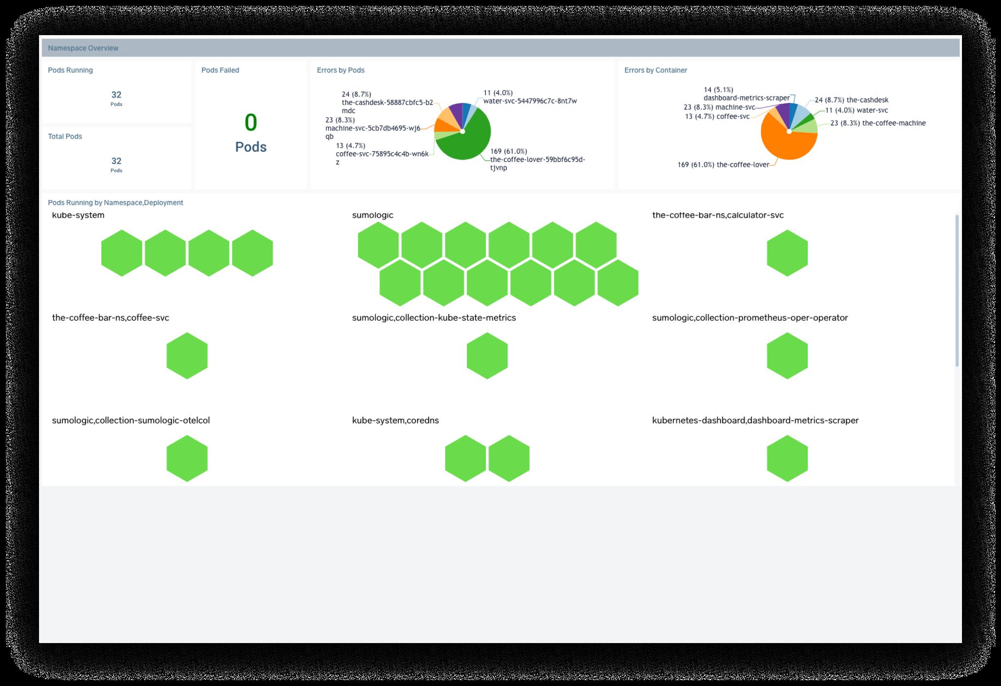 オープン ソース データ収集アプローチ
